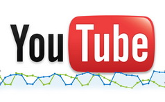 youtube-analisis